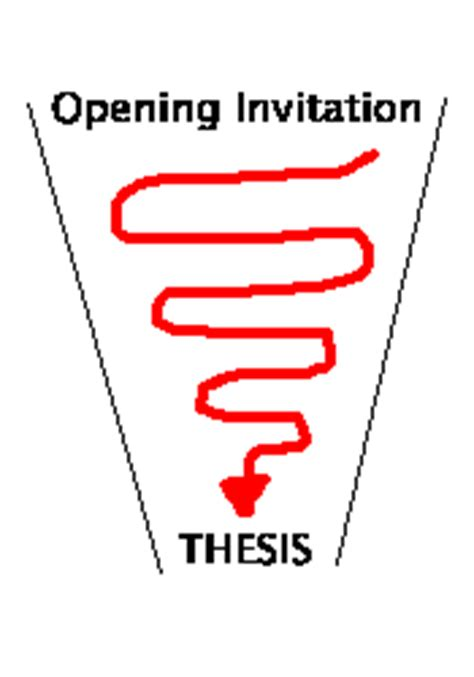 Writing a Conclusion - CRLS Research Guide